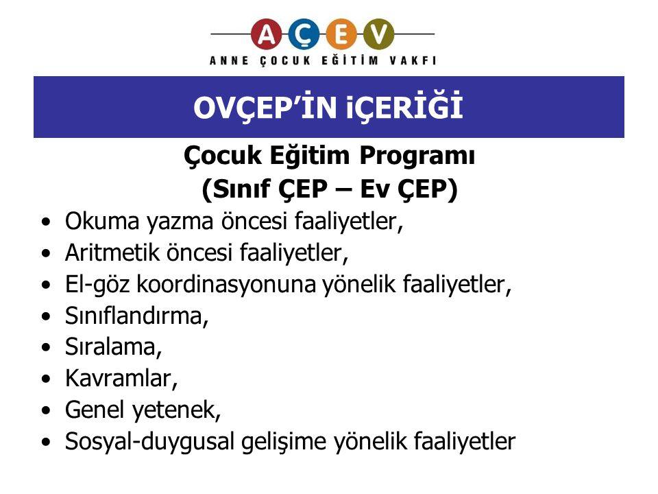 OVÇEP'İN iÇERİĞİ Çocuk Eğitim Programı (Sınıf ÇEP – Ev ÇEP)