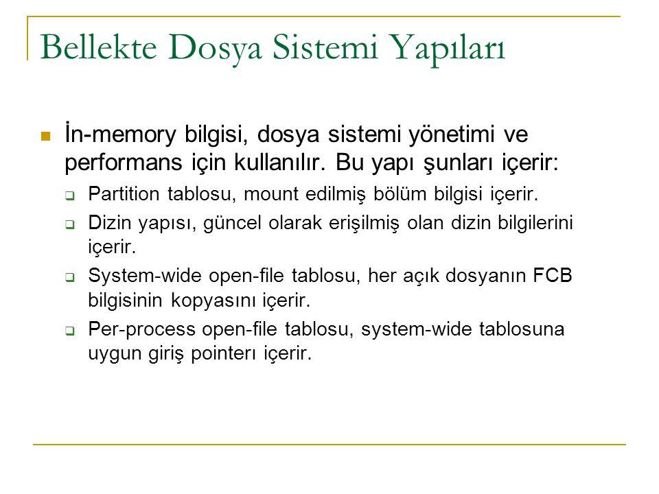 Bellekte Dosya Sistemi Yapıları