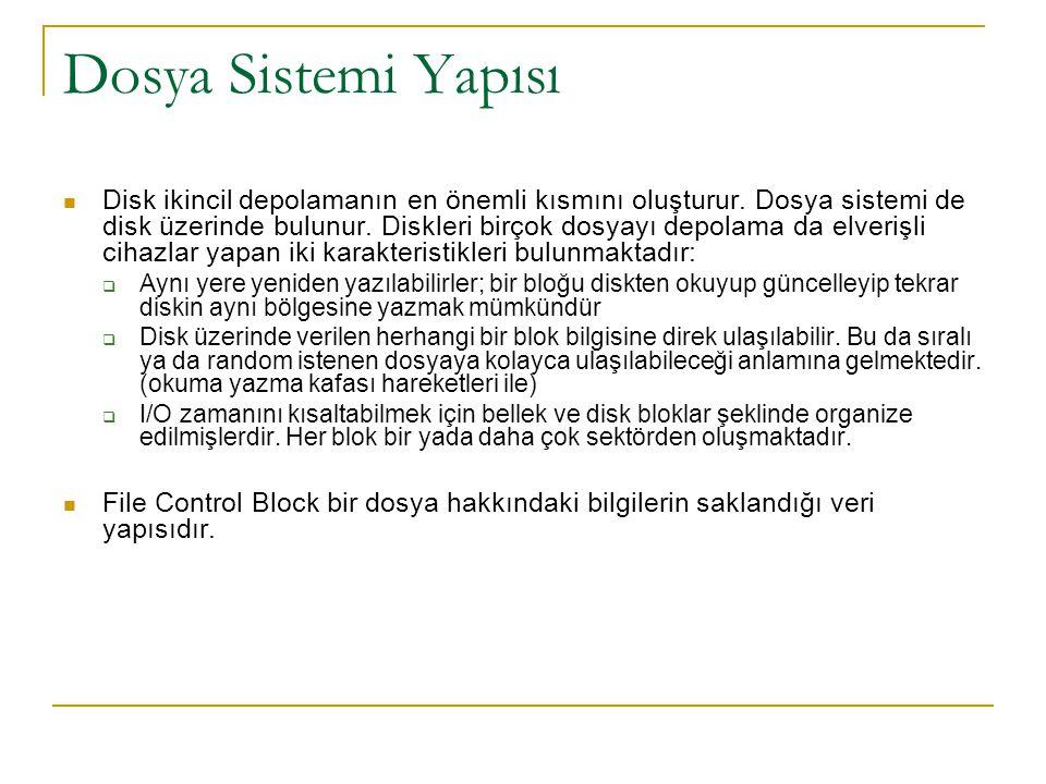 Dosya Sistemi Yapısı