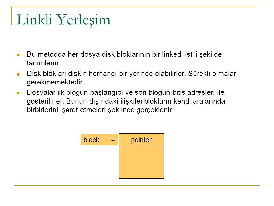 Linkli Yerleşim Bu metodda her dosya disk bloklarının bir linked list 'i şekilde tanımlanır.