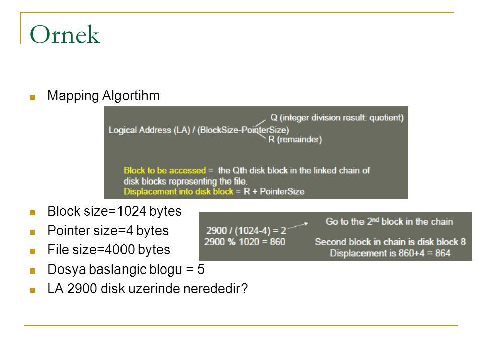Ornek Mapping Algortihm Block size=1024 bytes Pointer size=4 bytes