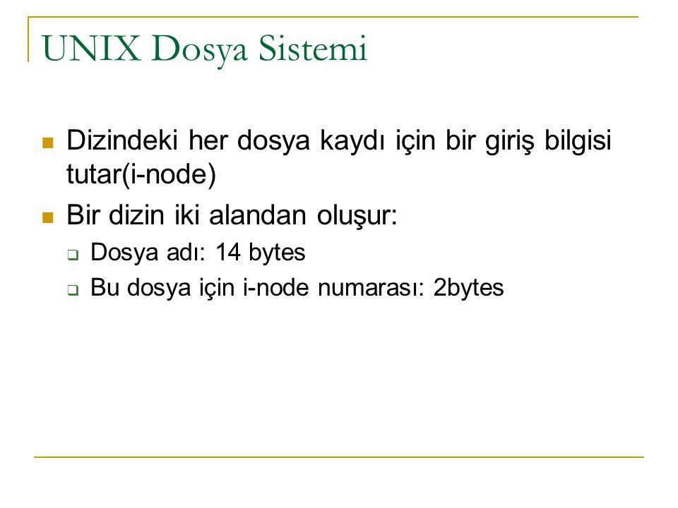 UNIX Dosya Sistemi Dizindeki her dosya kaydı için bir giriş bilgisi tutar(i-node) Bir dizin iki alandan oluşur: