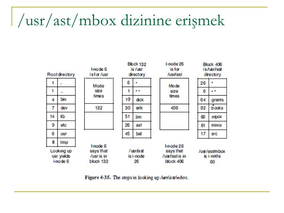 /usr/ast/mbox dizinine erişmek