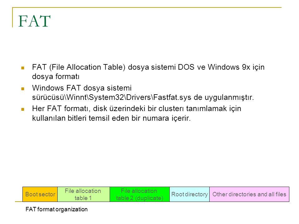 FAT FAT (File Allocation Table) dosya sistemi DOS ve Windows 9x için dosya formatı.