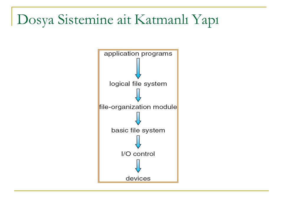 Dosya Sistemine ait Katmanlı Yapı