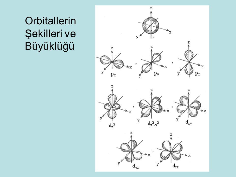 Orbitallerin Şekilleri ve Büyüklüğü