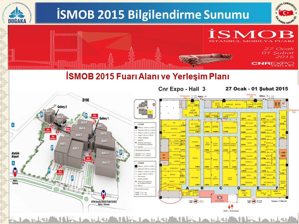 İSMOB 2015 Bilgilendirme Sunumu