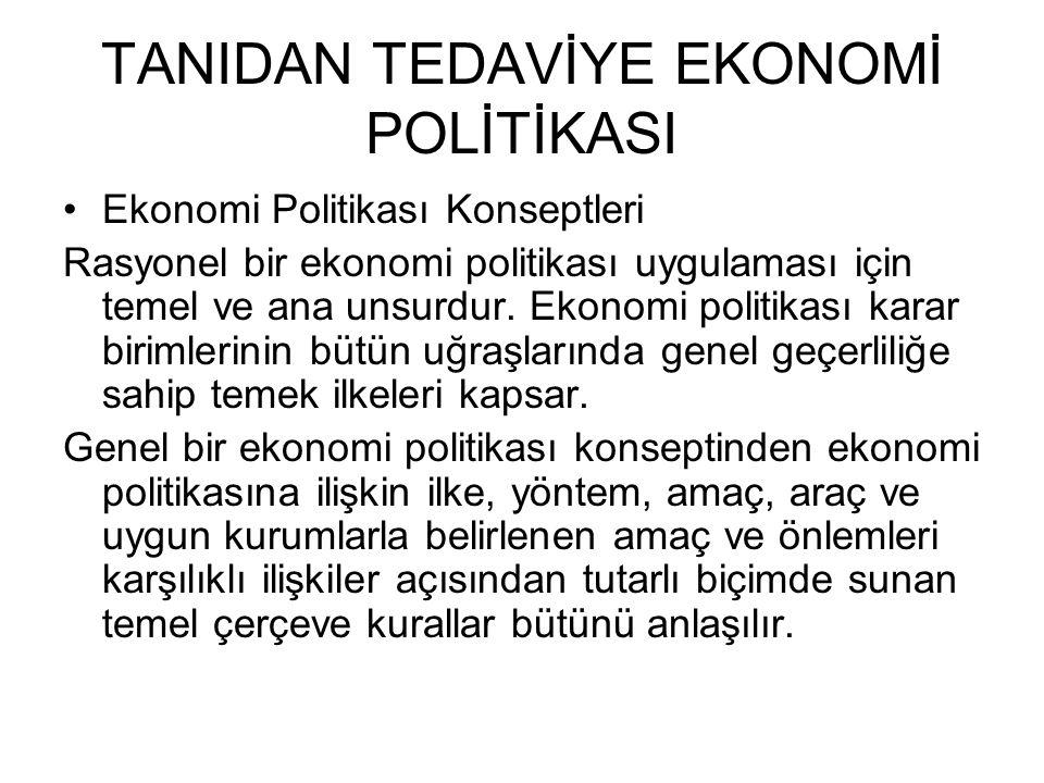 TANIDAN TEDAVİYE EKONOMİ POLİTİKASI