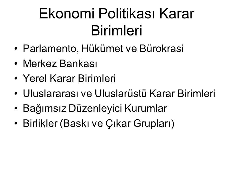Ekonomi Politikası Karar Birimleri