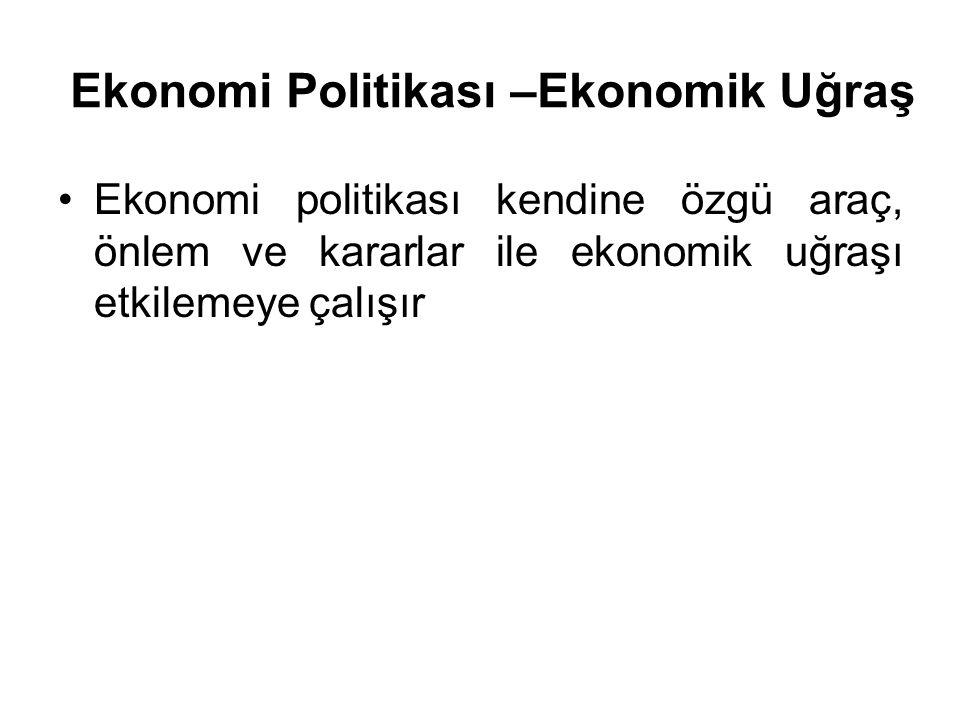 Ekonomi Politikası –Ekonomik Uğraş
