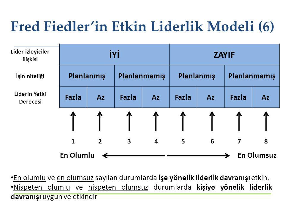 Fred Fiedler'in Etkin Liderlik Modeli (6)