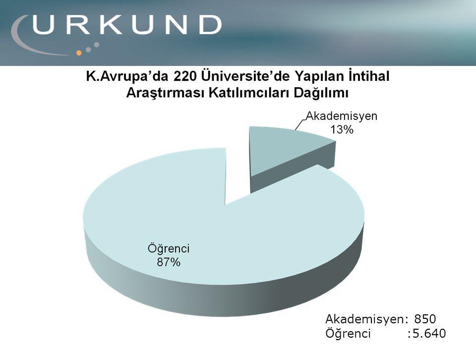 Akademisyen: 850 Öğrenci :5.640