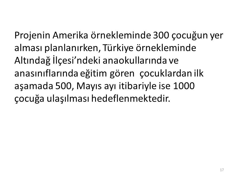 Projenin Amerika örnekleminde 300 çocuğun yer alması planlanırken, Türkiye örnekleminde Altındağ İlçesi'ndeki anaokullarında ve anasınıflarında eğitim gören çocuklardan ilk aşamada 500, Mayıs ayı itibariyle ise 1000 çocuğa ulaşılması hedeflenmektedir.