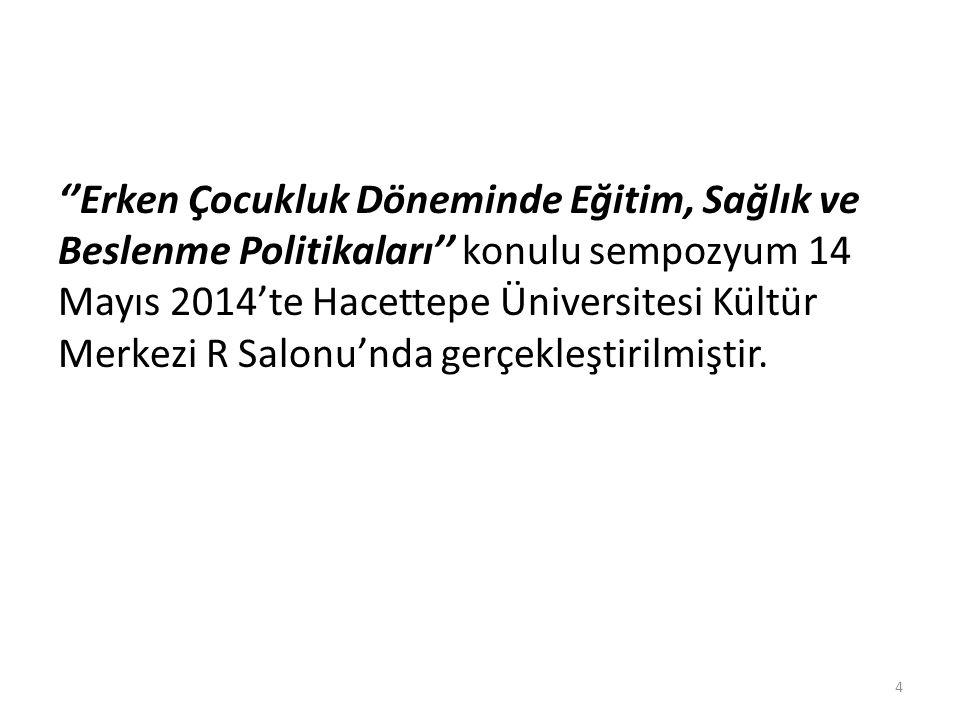 ''Erken Çocukluk Döneminde Eğitim, Sağlık ve Beslenme Politikaları'' konulu sempozyum 14 Mayıs 2014'te Hacettepe Üniversitesi Kültür Merkezi R Salonu'nda gerçekleştirilmiştir.