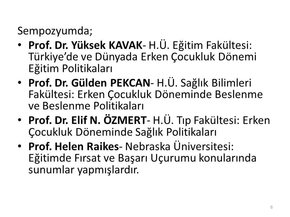 Sempozyumda; Prof. Dr. Yüksek KAVAK- H.Ü. Eğitim Fakültesi: Türkiye'de ve Dünyada Erken Çocukluk Dönemi Eğitim Politikaları.