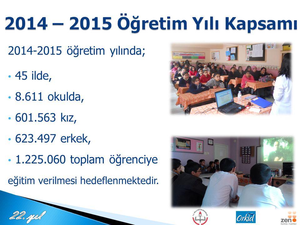 2014 – 2015 Öğretim Yılı Kapsamı 2014-2015 öğretim yılında; 45 ilde,