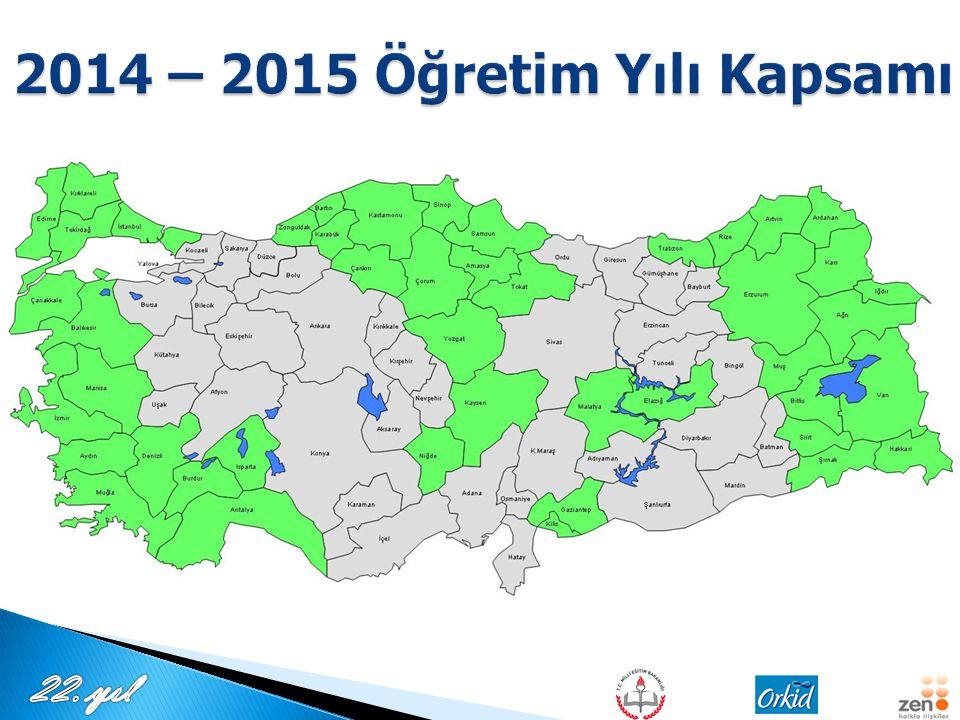 2014 – 2015 Öğretim Yılı Kapsamı
