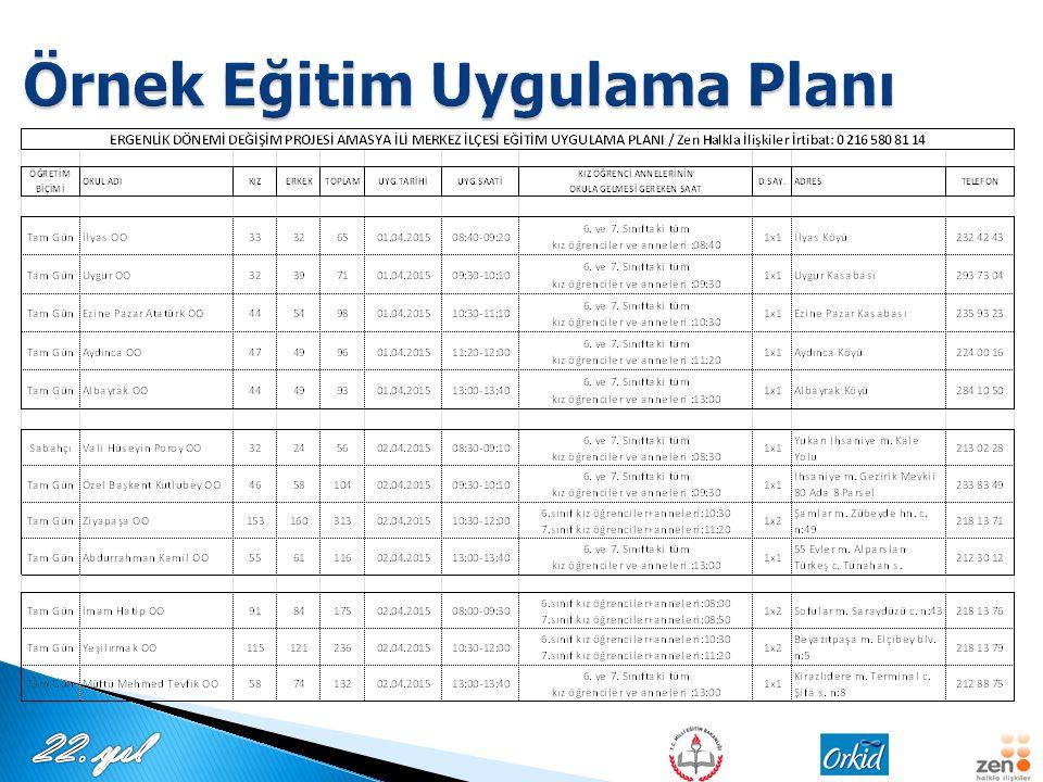 Örnek Eğitim Uygulama Planı