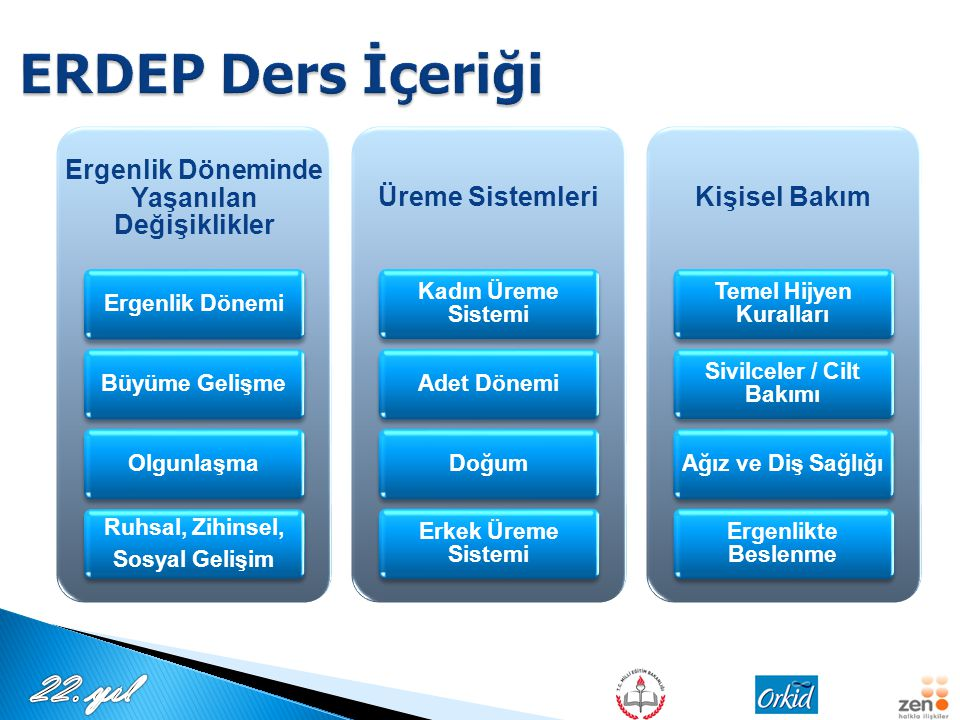 ERDEP Ders İçeriği Ergenlik Döneminde Yaşanılan Değişiklikler