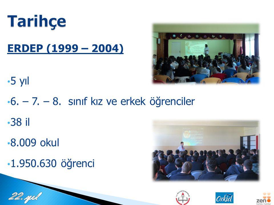 Tarihçe ERDEP (1999 – 2004) 5 yıl. 6. – 7. – 8. sınıf kız ve erkek öğrenciler. 38 il. 8.009 okul.