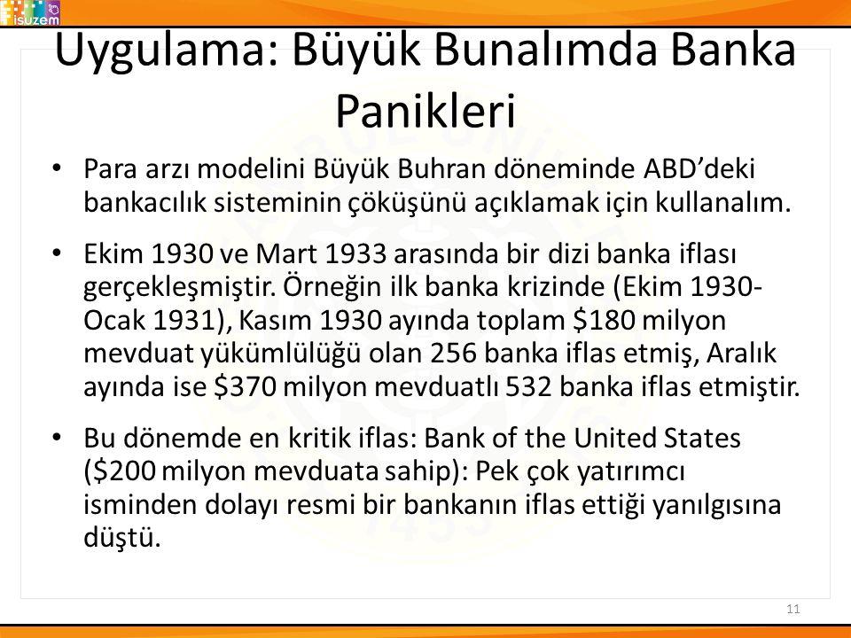 Uygulama: Büyük Bunalımda Banka Panikleri