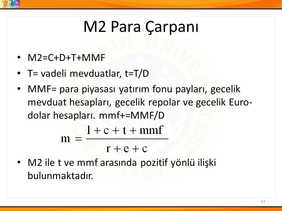 M2 Para Çarpanı M2=C+D+T+MMF T= vadeli mevduatlar, t=T/D