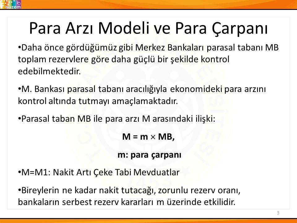 Para Arzı Modeli ve Para Çarpanı