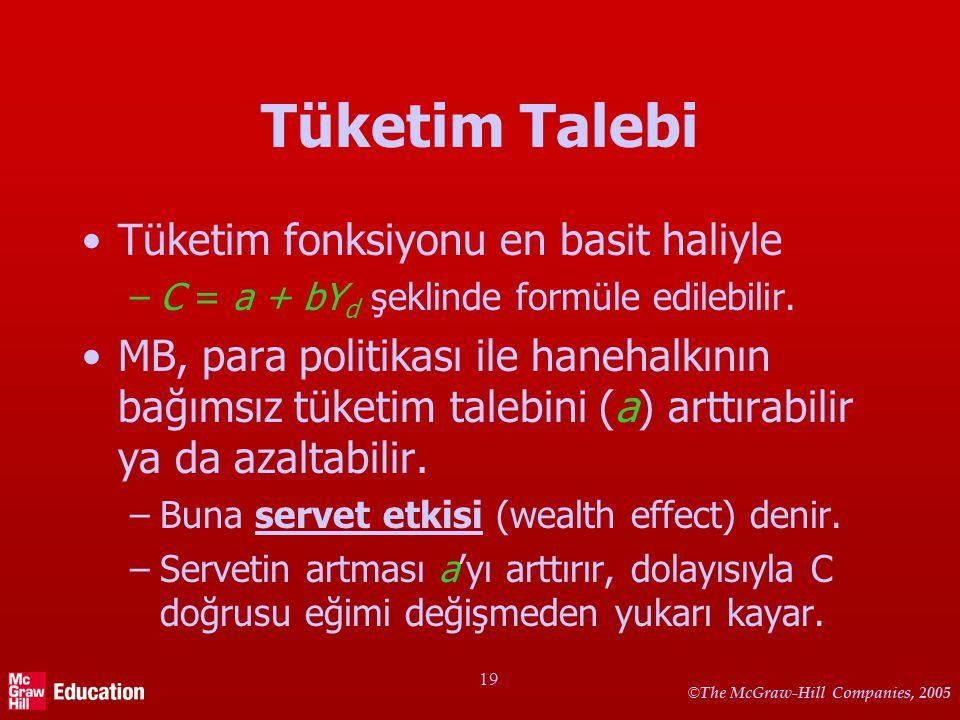 Tüketim Talebi (1) -Servet Etkisi-