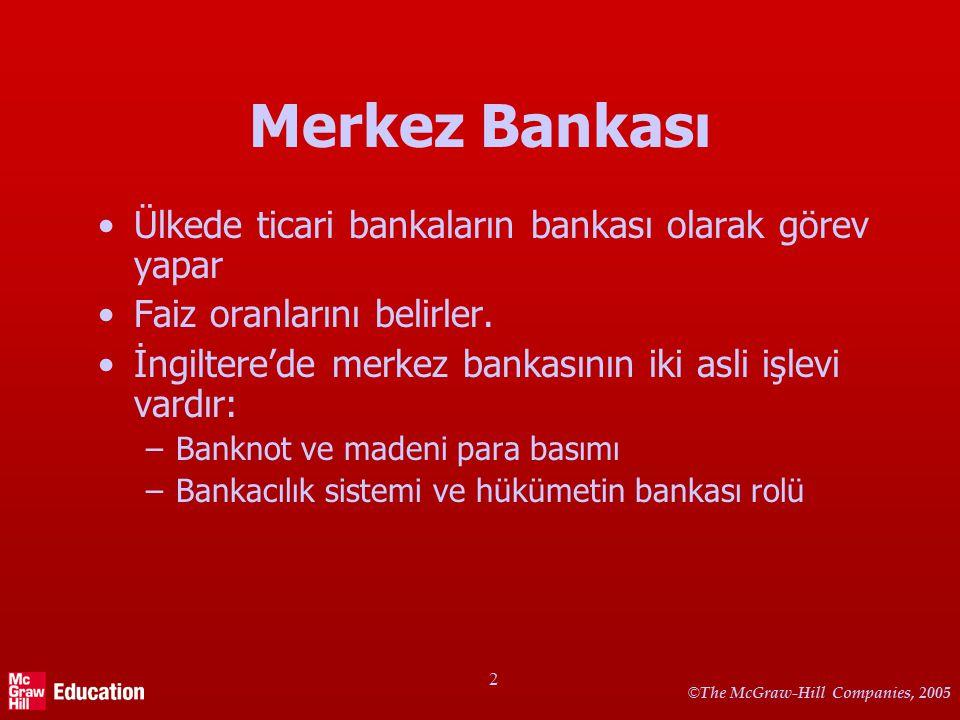 Merkez Bankası ve Para Arzı