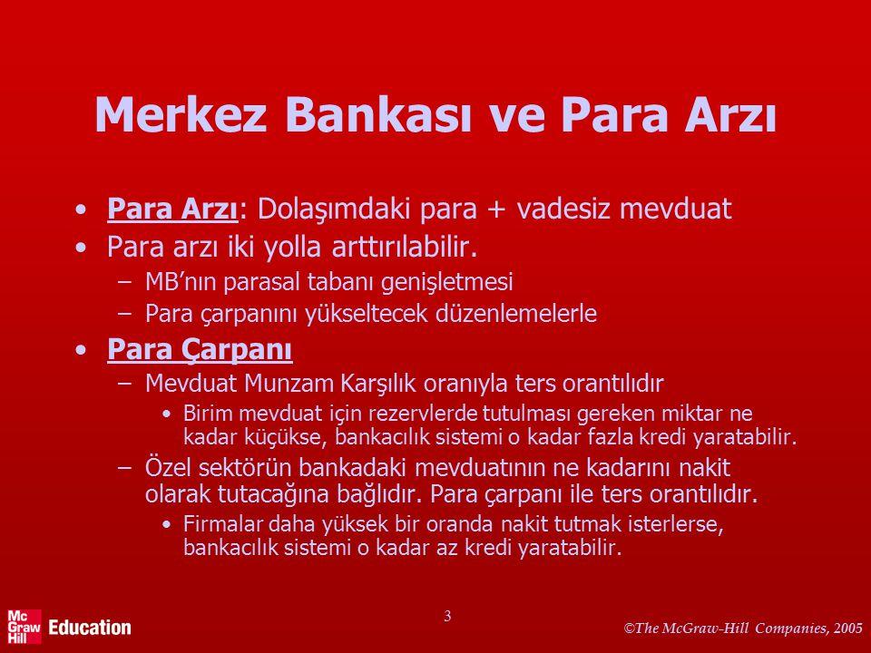 Merkez Bankası ve Para Arzı (2)