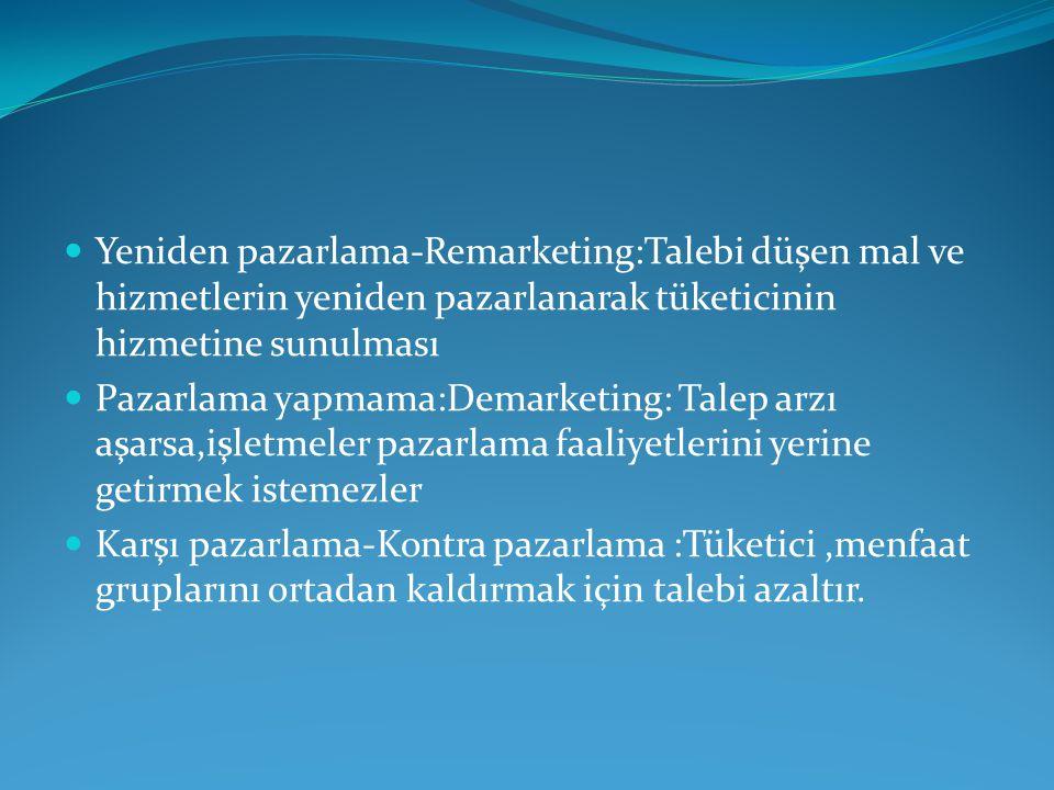 Yeniden pazarlama-Remarketing:Talebi düşen mal ve hizmetlerin yeniden pazarlanarak tüketicinin hizmetine sunulması