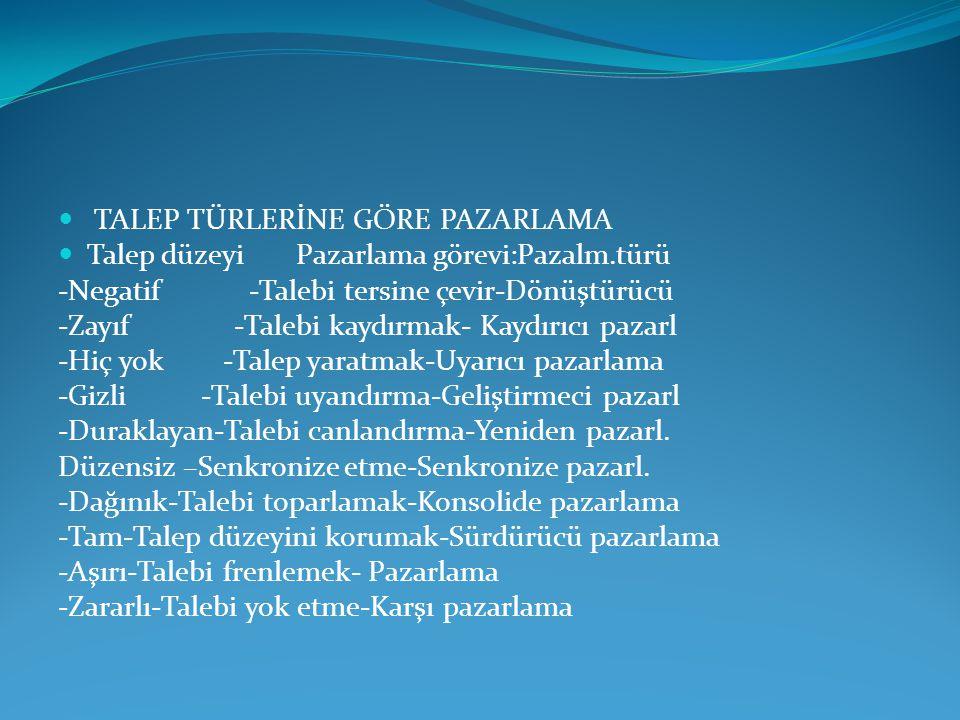 TALEP TÜRLERİNE GÖRE PAZARLAMA