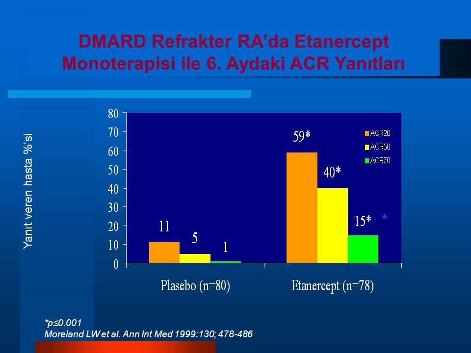 DMARD Refrakter RA'da Etanercept Monoterapisi ile 6
