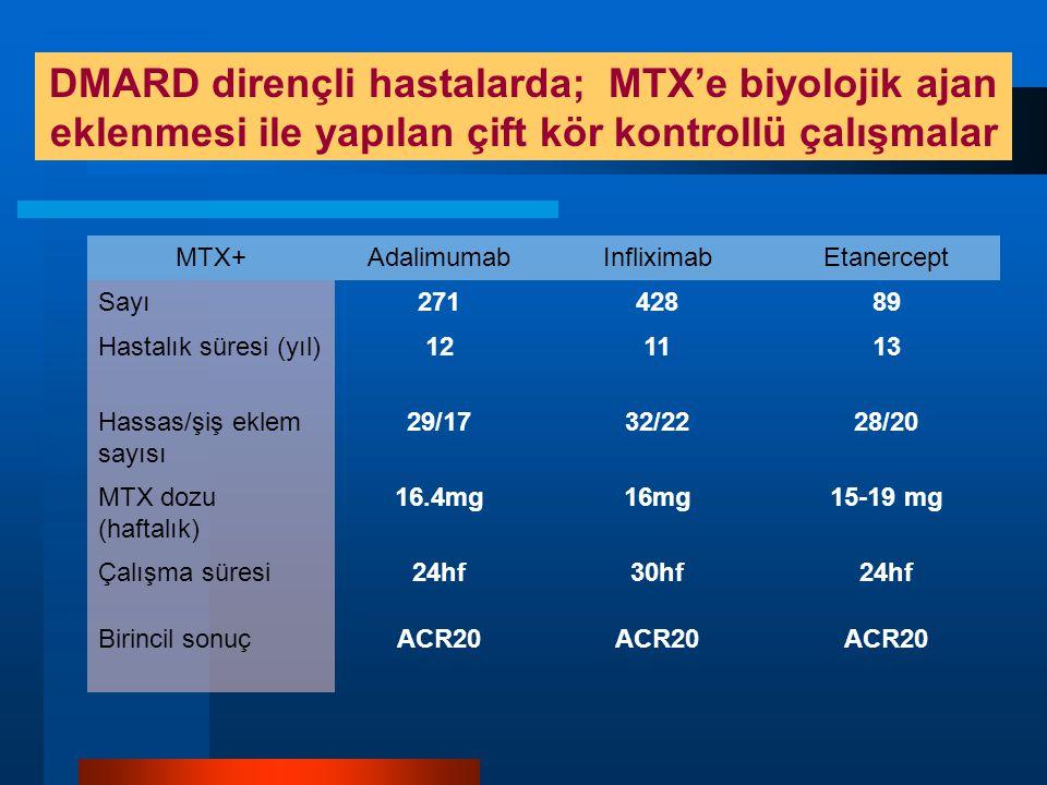 DMARD dirençli hastalarda; MTX'e biyolojik ajan eklenmesi ile yapılan çift kör kontrollü çalışmalar