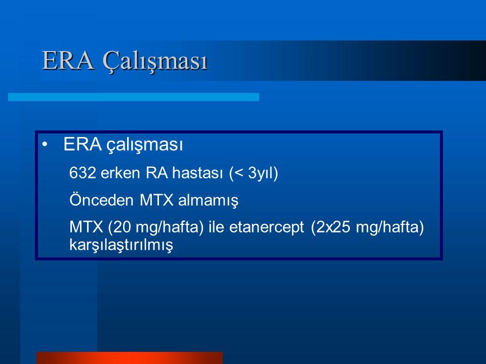 ERA Çalışması ERA çalışması 632 erken RA hastası (< 3yıl)