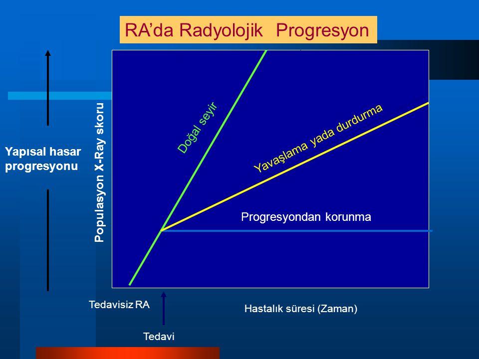 RA'da Radyolojik Progresyon