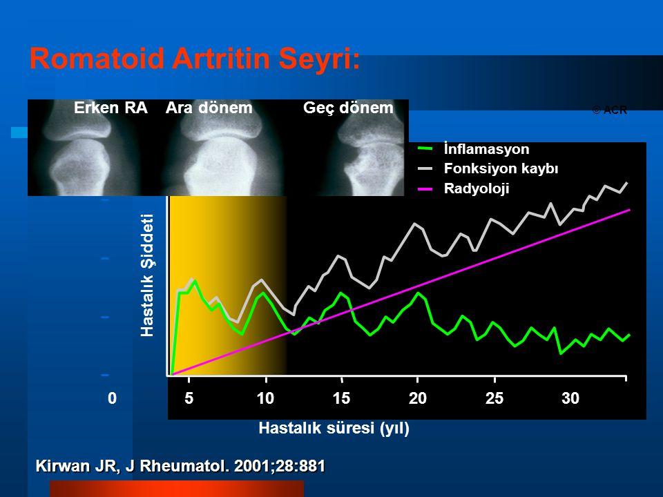 Romatoid Artritin Seyri: