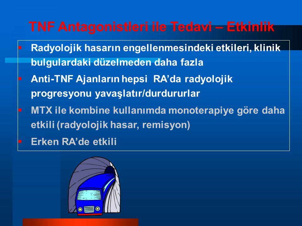 TNF Antagonistleri ile Tedavi – Etkinlik