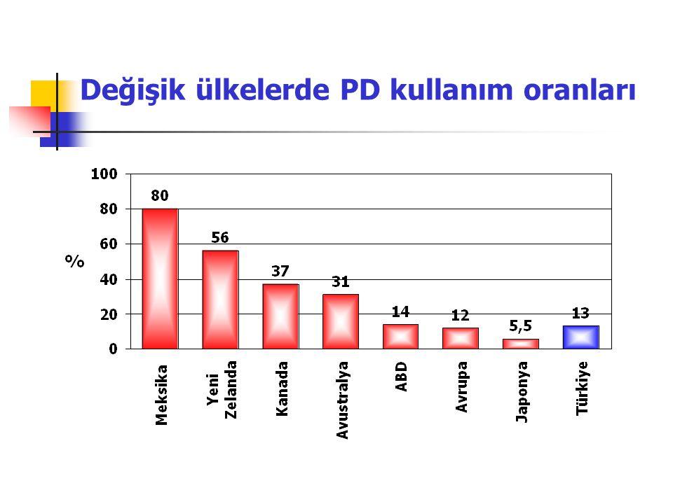 Değişik ülkelerde PD kullanım oranları