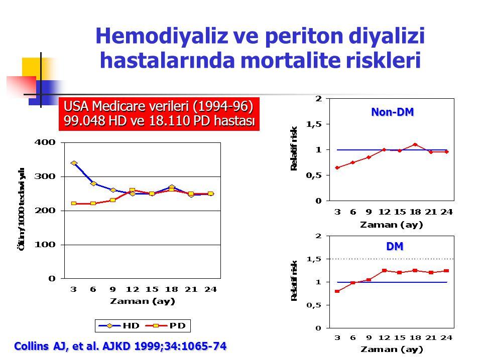 Hemodiyaliz ve periton diyalizi hastalarında mortalite riskleri
