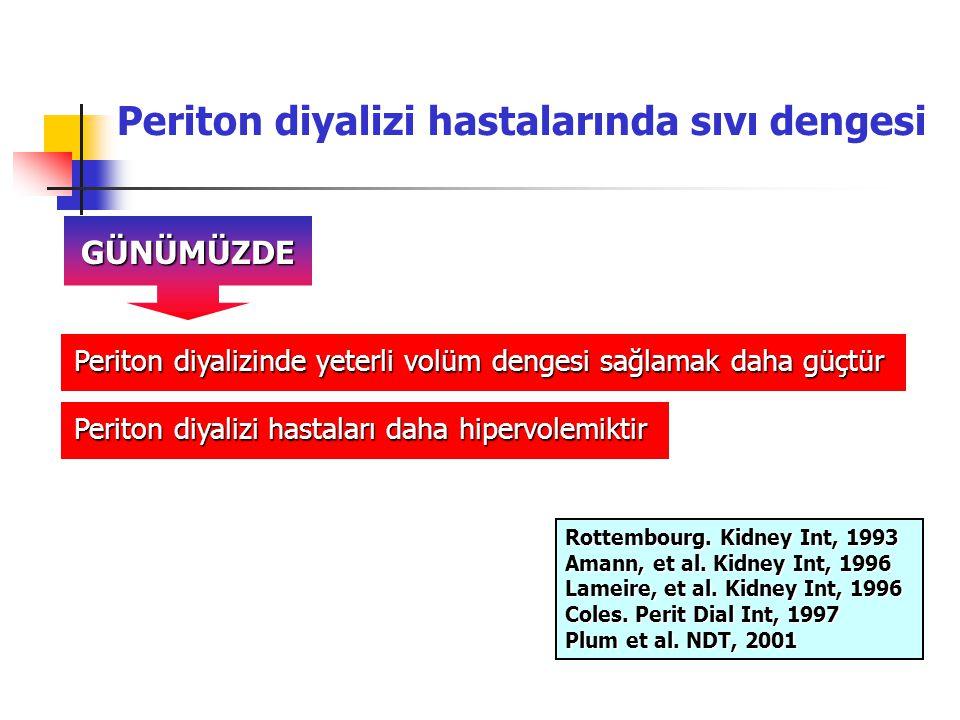 Periton diyalizi hastalarında sıvı dengesi