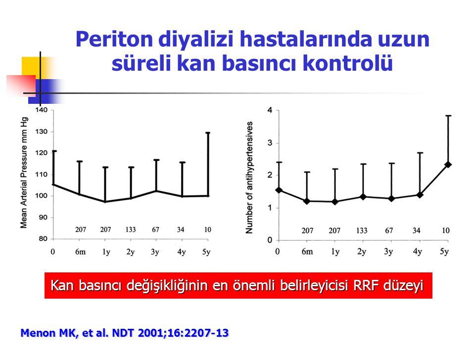 Periton diyalizi hastalarında uzun süreli kan basıncı kontrolü