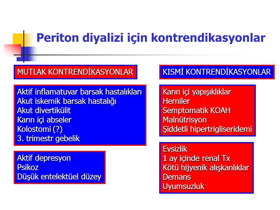 Periton diyalizi için kontrendikasyonlar