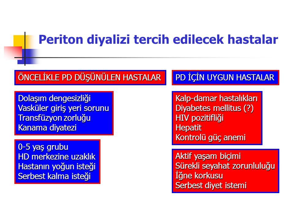 Periton diyalizi tercih edilecek hastalar