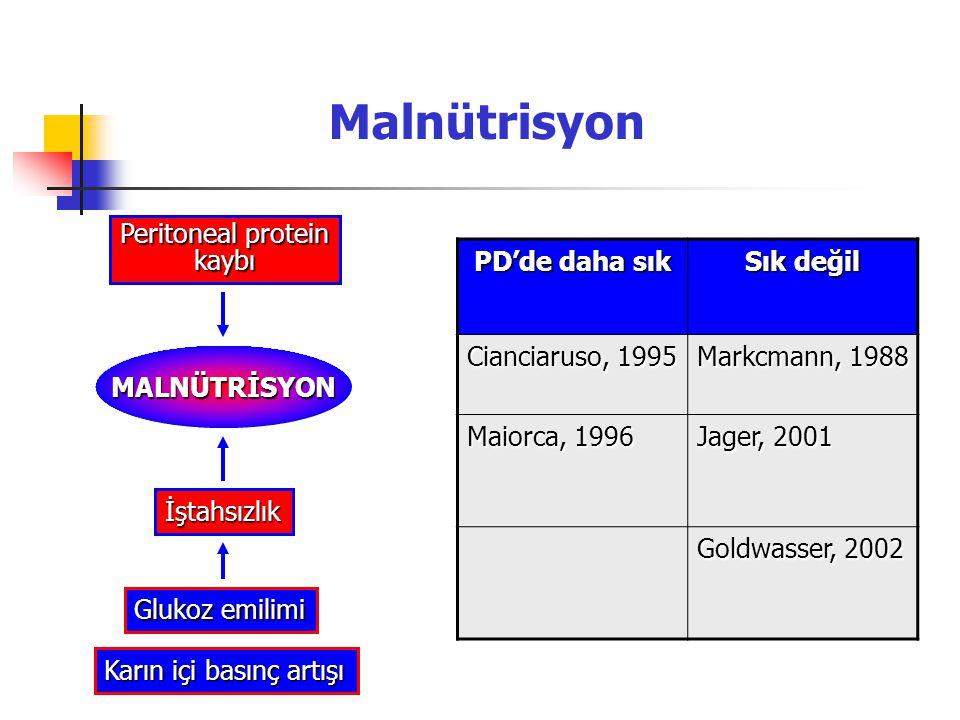 Malnütrisyon Peritoneal protein kaybı PD'de daha sık Sık değil
