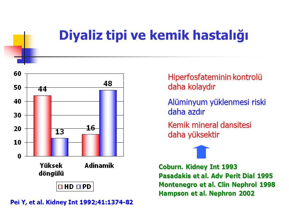Diyaliz tipi ve kemik hastalığı