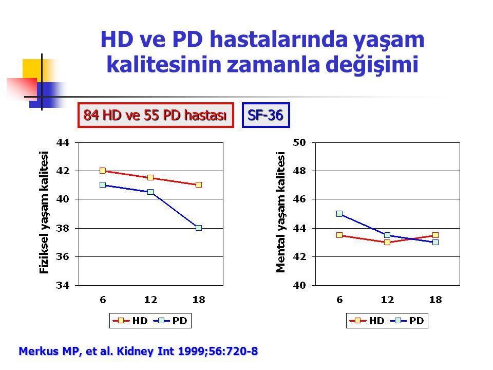 HD ve PD hastalarında yaşam kalitesinin zamanla değişimi