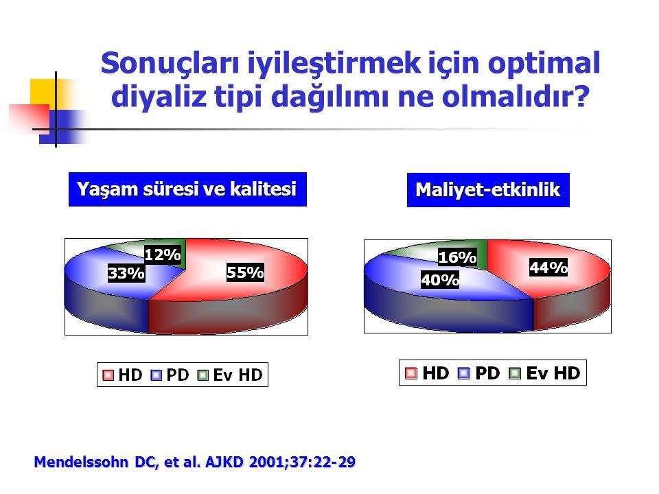 Sonuçları iyileştirmek için optimal diyaliz tipi dağılımı ne olmalıdır