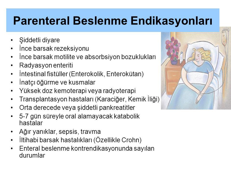 Parenteral Beslenme Endikasyonları
