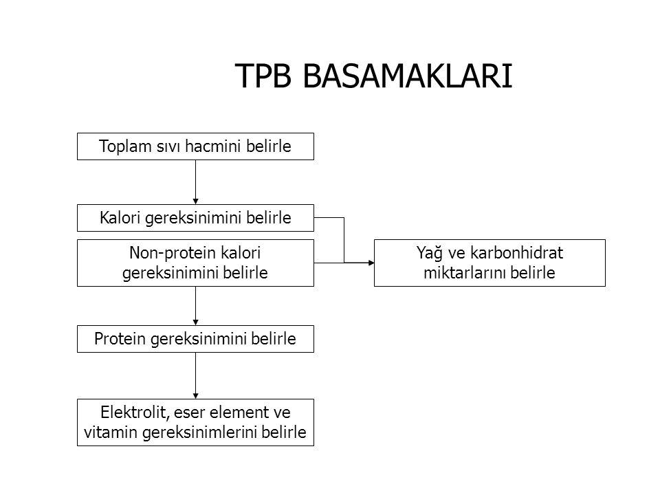 TPB BASAMAKLARI Toplam sıvı hacmini belirle